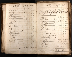 Humphrey Emptage Land Tax Records 1743 Queenhithe