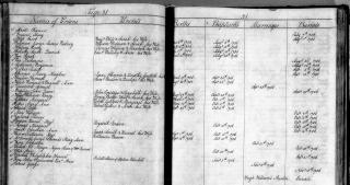 1786 John Dixon Emptage baptism cropped